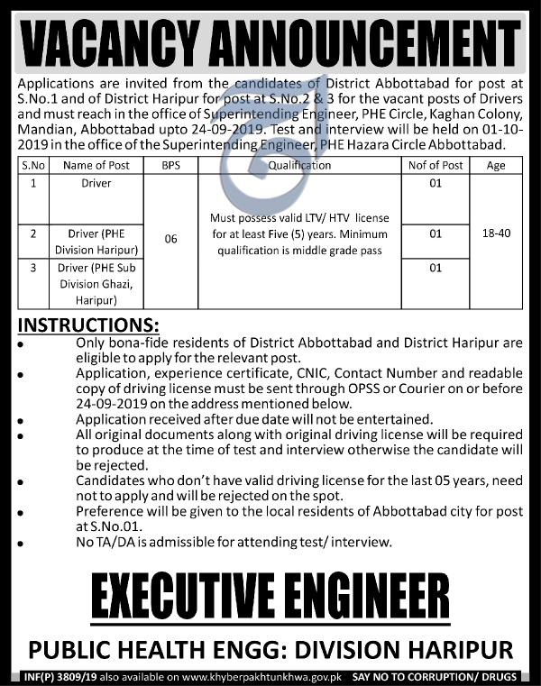 Public Health Engineering Department PHED KPK Jobs