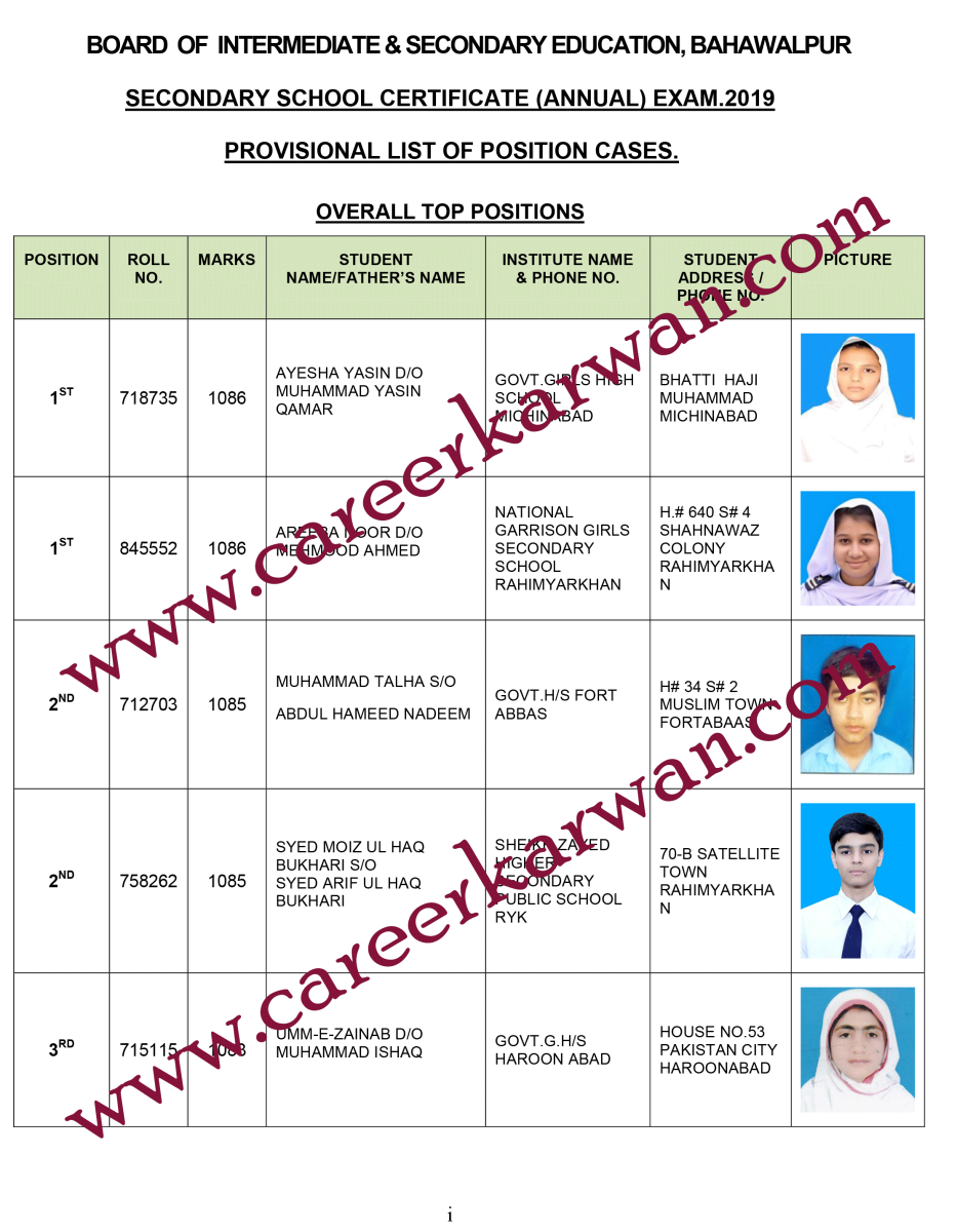 10th Class Result BISE Bahawalpur Board - Bahawalpur Board