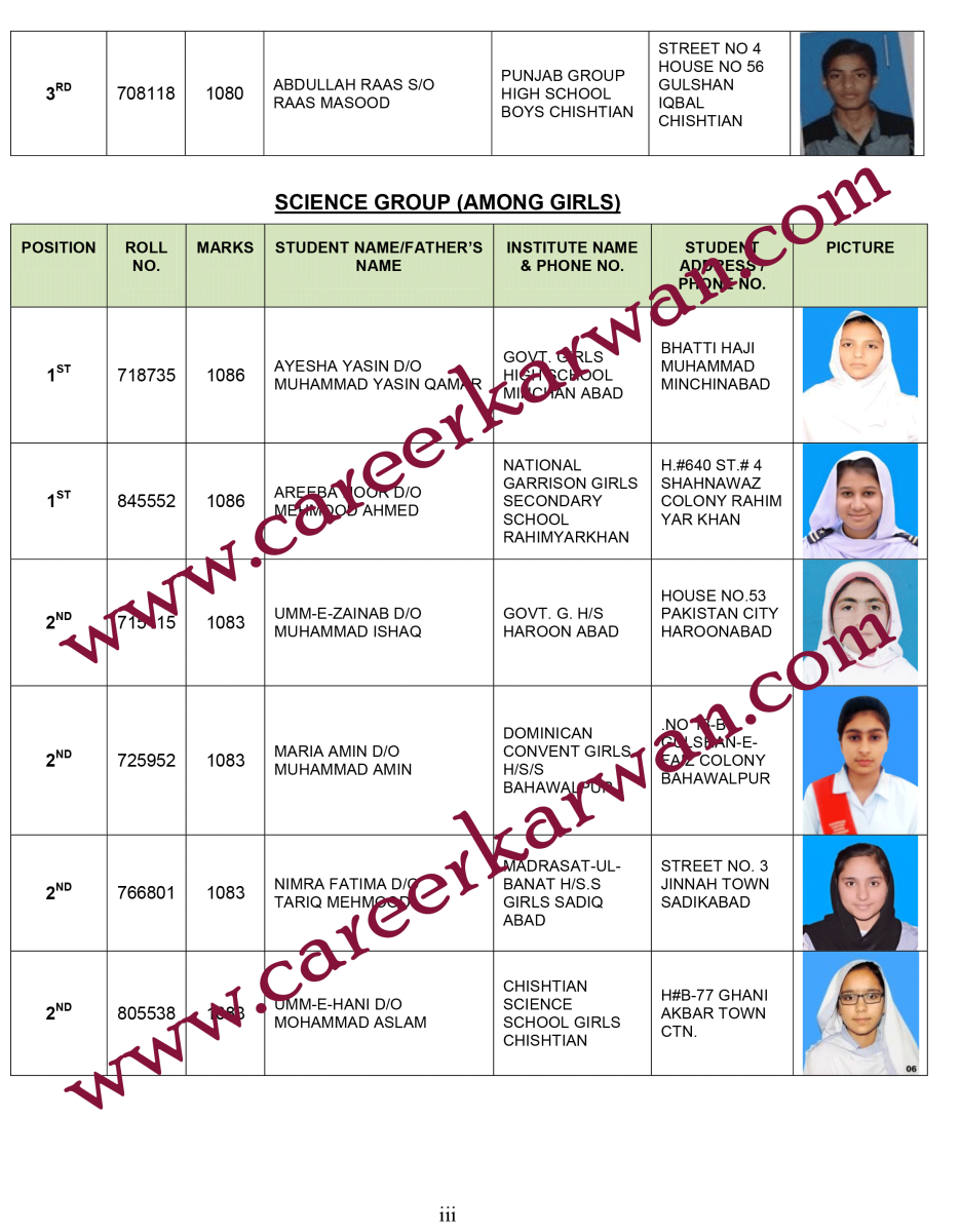 Bahawalpur Board 10th Class Position Holders 2019