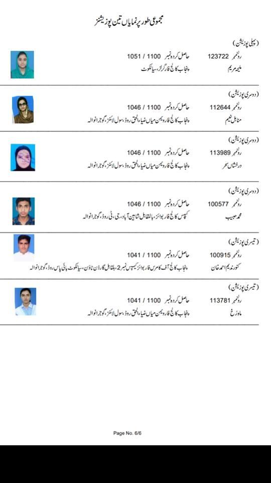 12th Class Result BISE Gujranwala Board - Gujranwala Board 12th