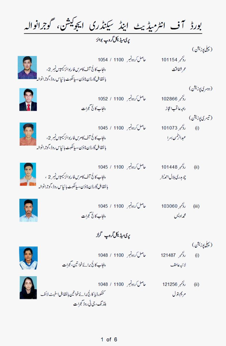 12th Class Result BISE Gujranwala Board - Gujranwala Board