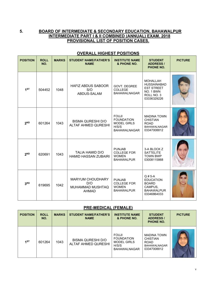 12th Class Result BISE Bahawalpur Board - Bahawalpur Board