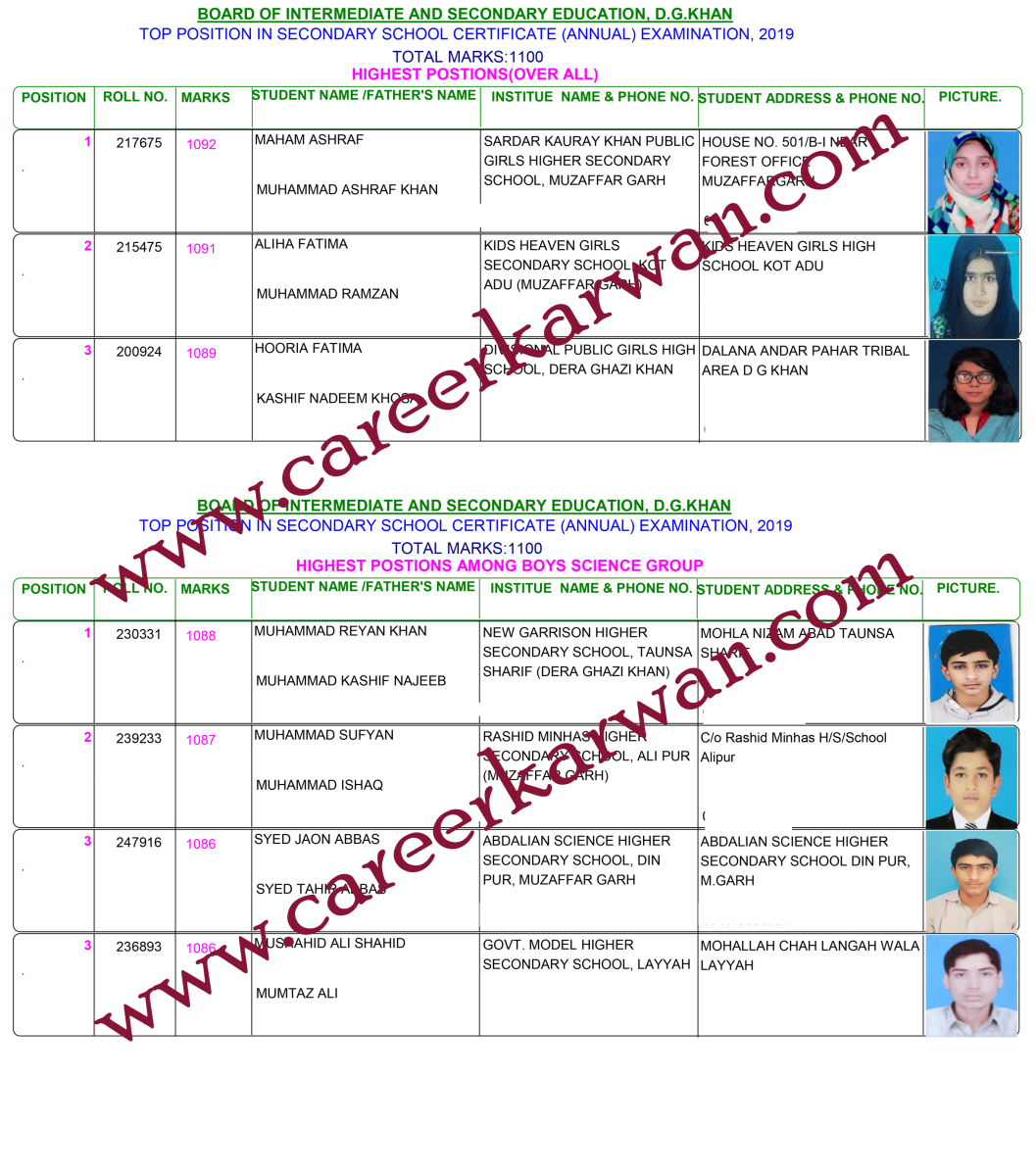 10th Class Result BISE DG Khan Board - DG Khan Board 10th Class