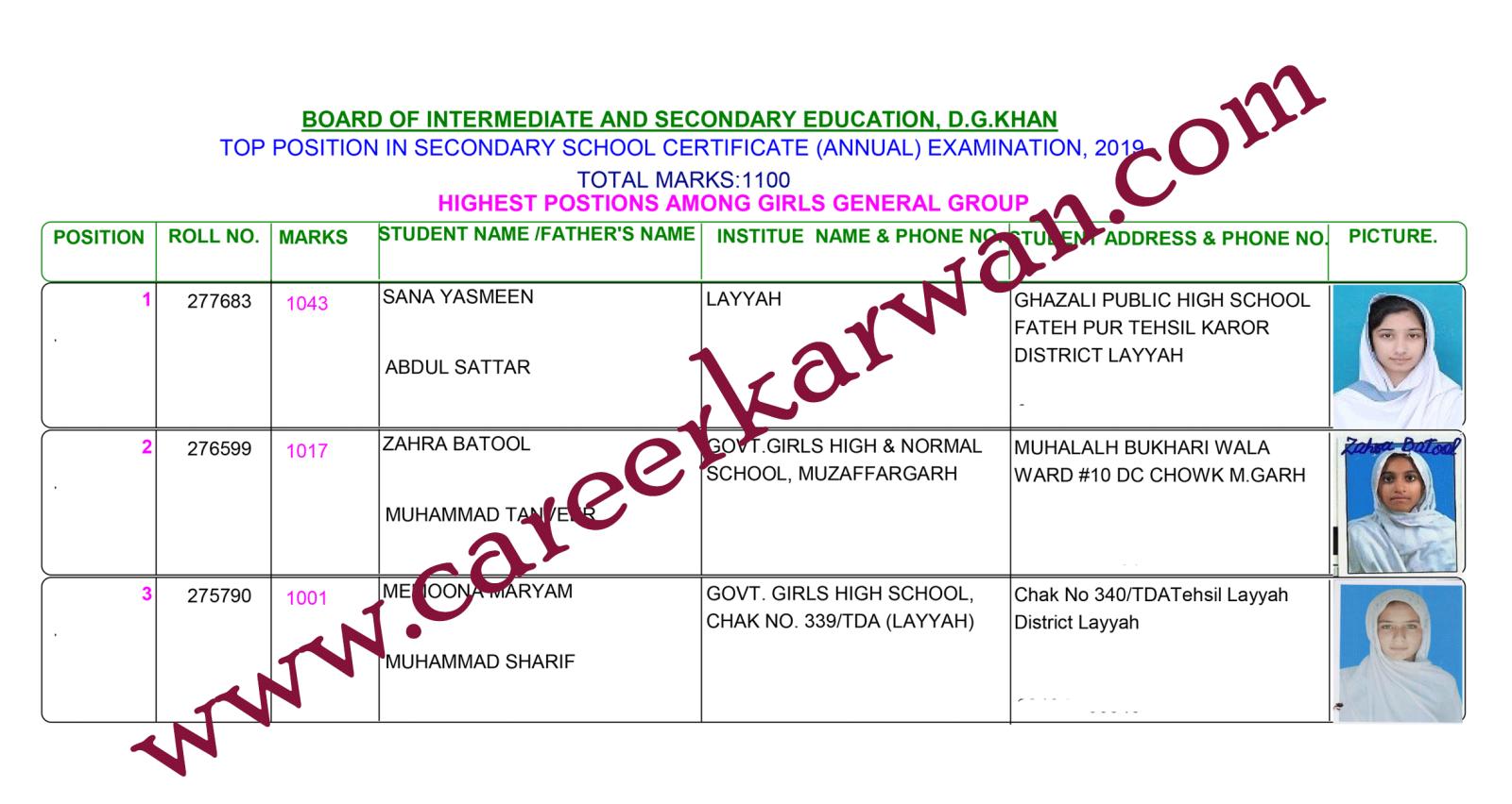 10th Class Result BISE DG Khan Board - DG Khan Board 10th