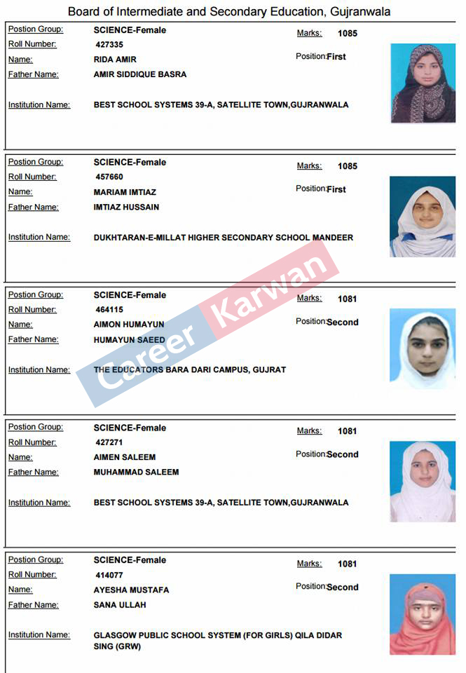 BISE Gujranwala Board 10th Class 2018 Position Holders Announced