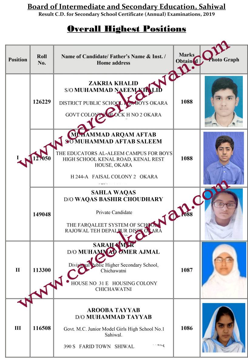 10th Class Result 2019 Sahiwal Board Position Holders