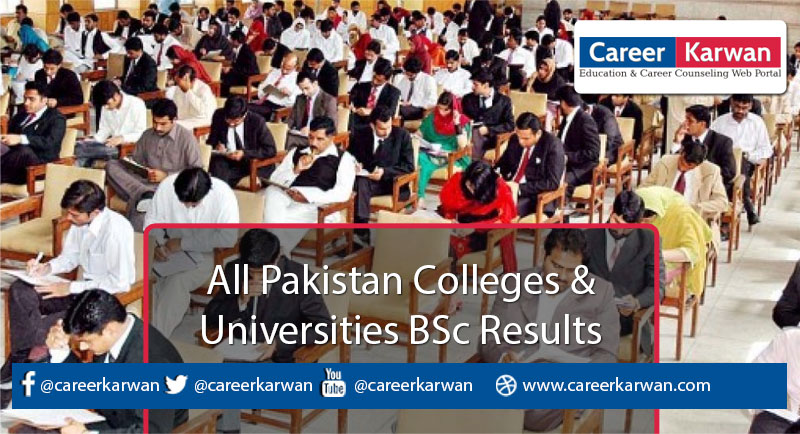 BSc Result 2020