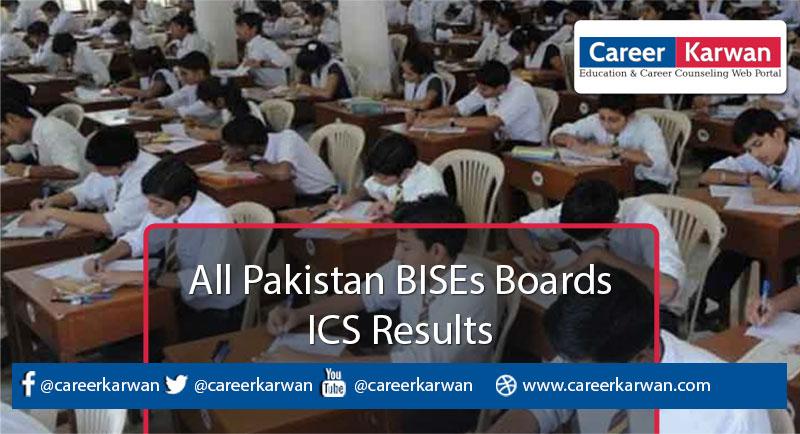 ICS Result 2020