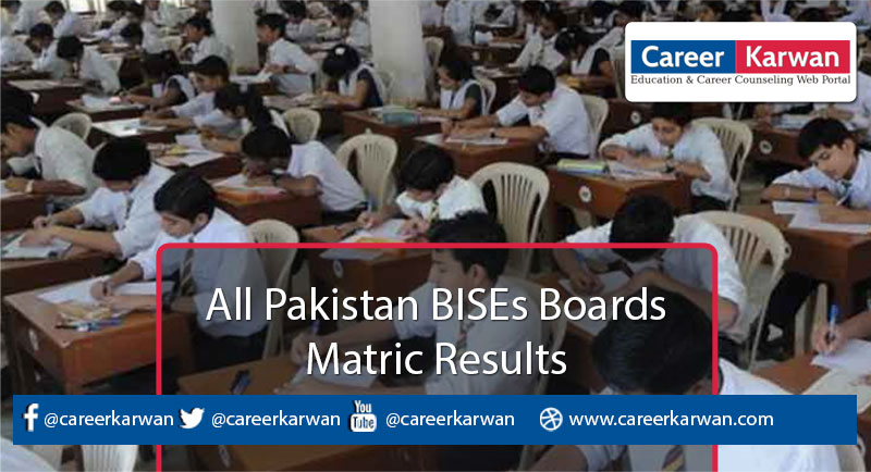 BISE Lahore Board Matric Result 2021